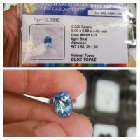 BP61-Batu Blue Topas